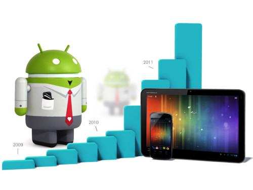 Смартфоны Android стали полноправными лидерами мирового рынка