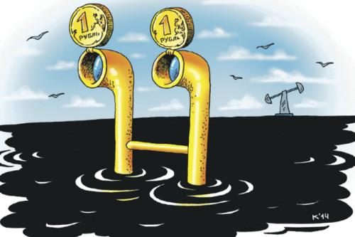 доллар и нефть 2015