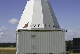 радар на 360 градусов